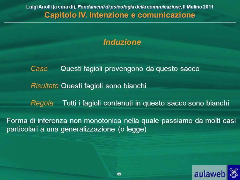 Luigi Anolli (a cura di), Fondamenti di psicologia della comunicazione, Il Mulino 2011 Capitolo IV. Intenzione e comunicazione 49 Induzione Caso Quest