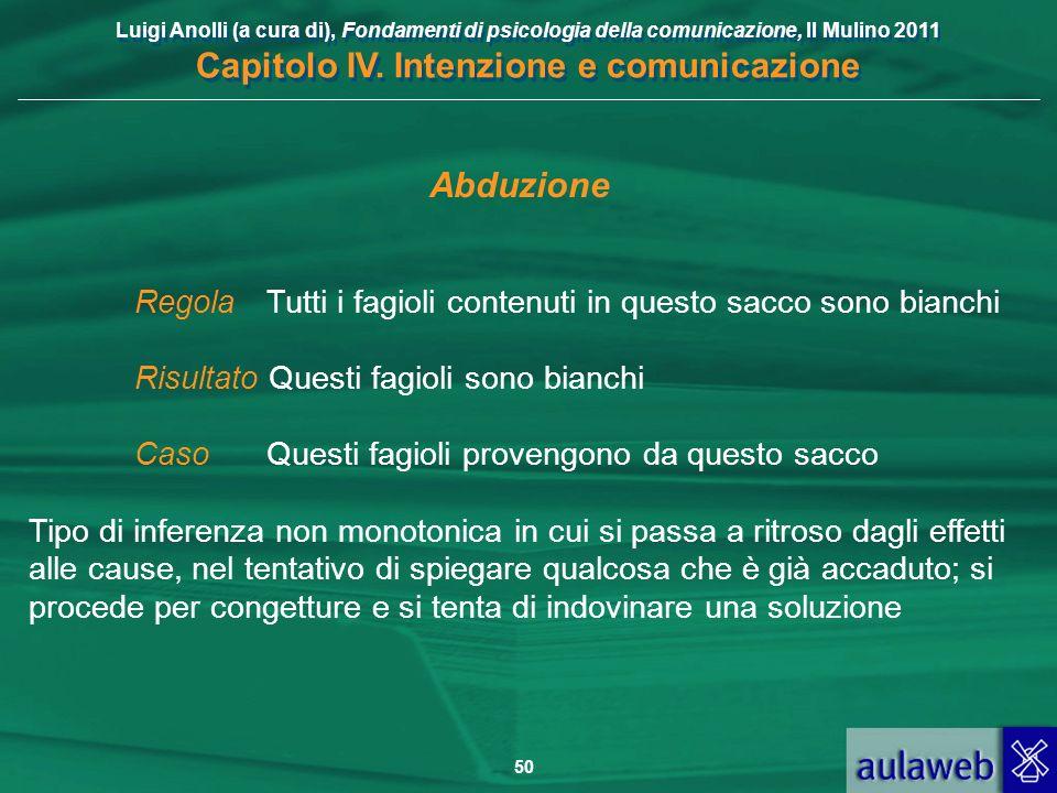 Luigi Anolli (a cura di), Fondamenti di psicologia della comunicazione, Il Mulino 2011 Capitolo IV. Intenzione e comunicazione 50 Abduzione Regola Tut