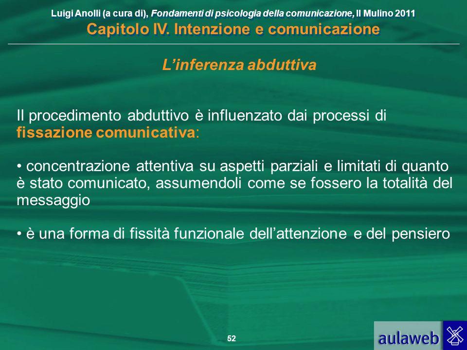 Luigi Anolli (a cura di), Fondamenti di psicologia della comunicazione, Il Mulino 2011 Capitolo IV. Intenzione e comunicazione 52 Linferenza abduttiva