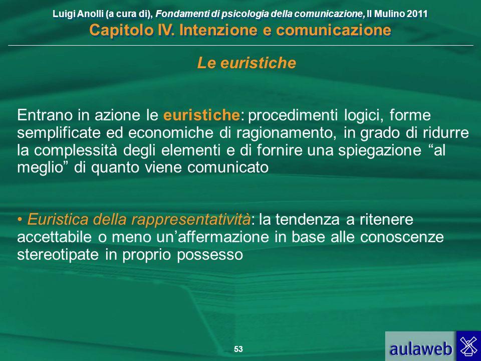 Luigi Anolli (a cura di), Fondamenti di psicologia della comunicazione, Il Mulino 2011 Capitolo IV. Intenzione e comunicazione 53 Le euristiche Entran