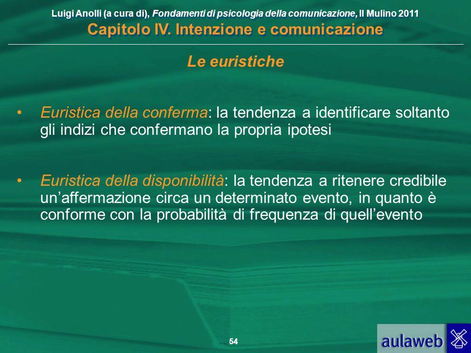 Luigi Anolli (a cura di), Fondamenti di psicologia della comunicazione, Il Mulino 2011 Capitolo IV. Intenzione e comunicazione 54 Le euristiche Eurist