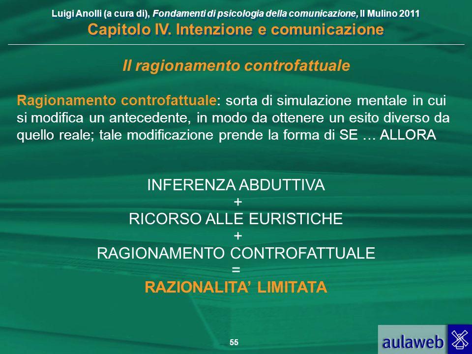 Luigi Anolli (a cura di), Fondamenti di psicologia della comunicazione, Il Mulino 2011 Capitolo IV. Intenzione e comunicazione 55 Il ragionamento cont