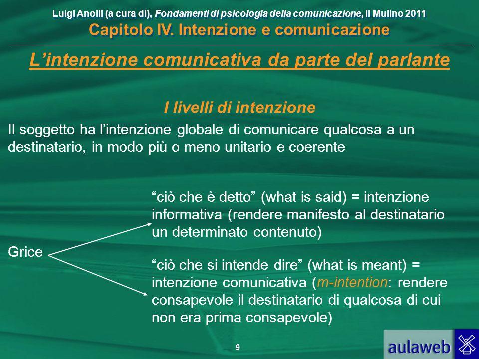 Luigi Anolli (a cura di), Fondamenti di psicologia della comunicazione, Il Mulino 2011 Capitolo IV. Intenzione e comunicazione 9 Lintenzione comunicat