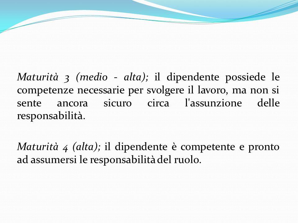 Maturità 3 (medio - alta); il dipendente possiede le competenze necessarie per svolgere il lavoro, ma non si sente ancora sicuro circa l'assunzione de