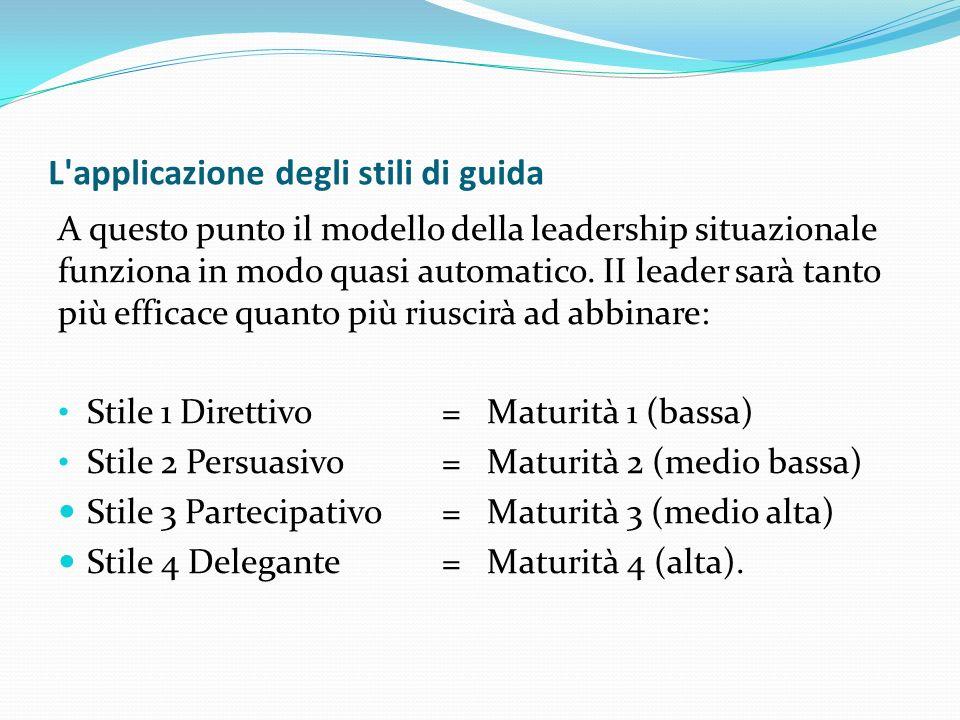L'applicazione degli stili di guida A questo punto il modello della leadership situazionale funziona in modo quasi automatico. II leader sarà tanto pi