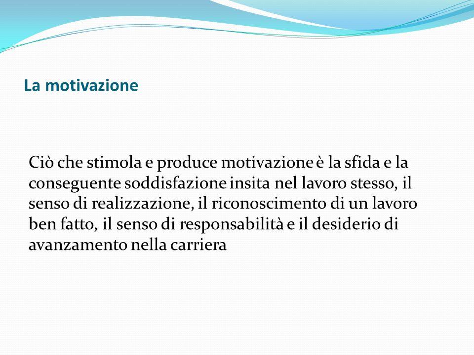 La motivazione Ciò che stimola e produce motivazione è la sfida e la conseguente soddisfazione insita nel lavoro stesso, il senso di realizzazione, il