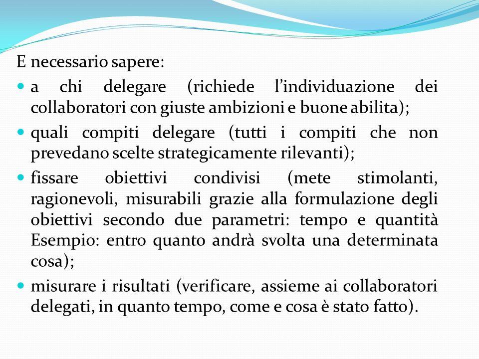 E necessario sapere: a chi delegare (richiede lindividuazione dei collaboratori con giuste ambizioni e buone abilita); quali compiti delegare (tutti i
