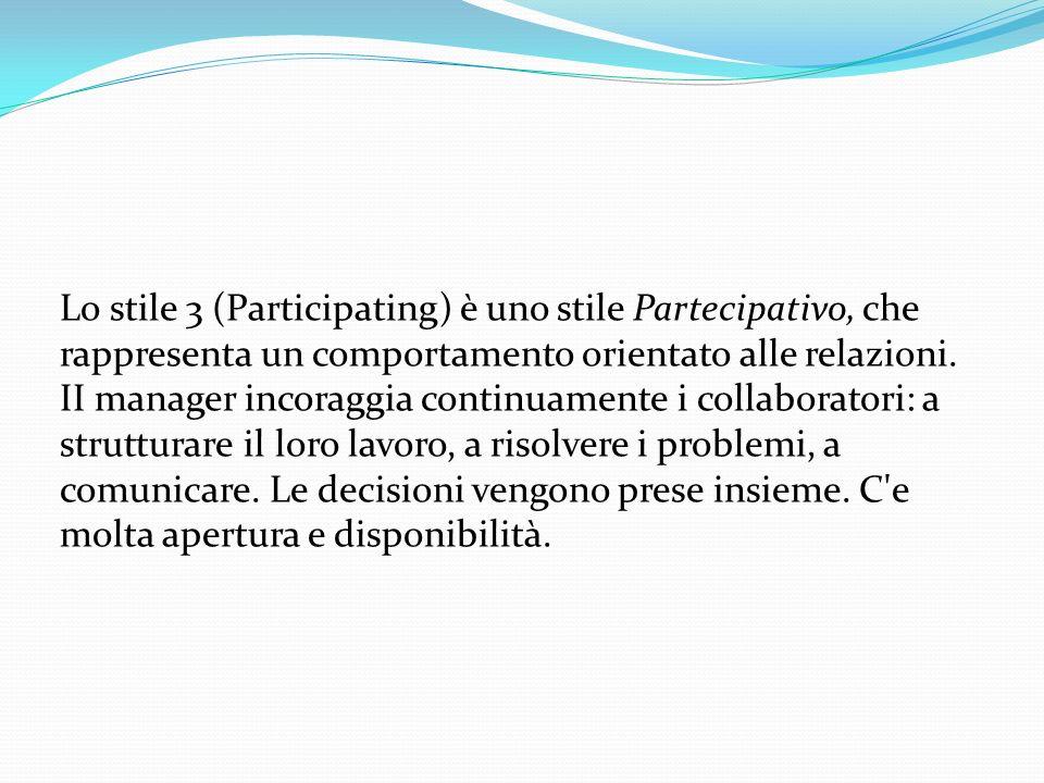 Lo stile 3 (Participating) è uno stile Partecipativo, che rappresenta un comportamento orientato alle relazioni. II manager incoraggia continuamente i