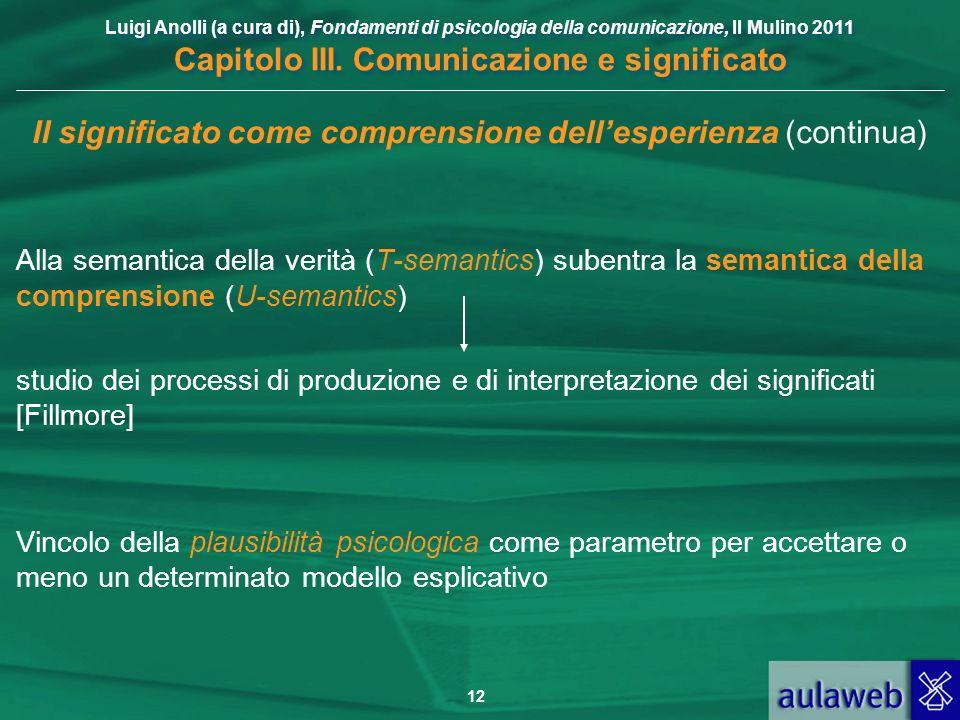Luigi Anolli (a cura di), Fondamenti di psicologia della comunicazione, Il Mulino 2011 Capitolo III. Comunicazione e significato 12 Il significato com