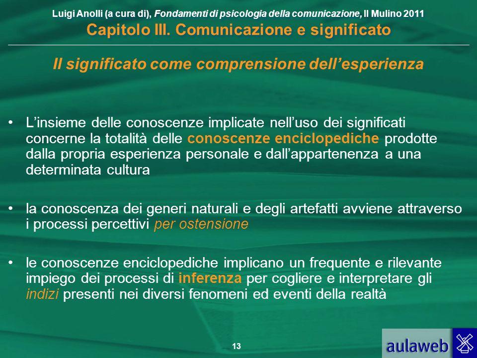 Luigi Anolli (a cura di), Fondamenti di psicologia della comunicazione, Il Mulino 2011 Capitolo III. Comunicazione e significato 13 Il significato com