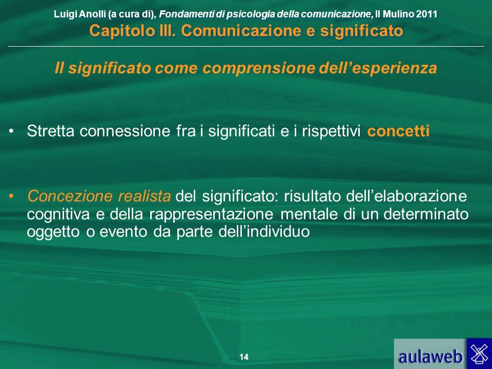 Luigi Anolli (a cura di), Fondamenti di psicologia della comunicazione, Il Mulino 2011 Capitolo III. Comunicazione e significato 14 Il significato com