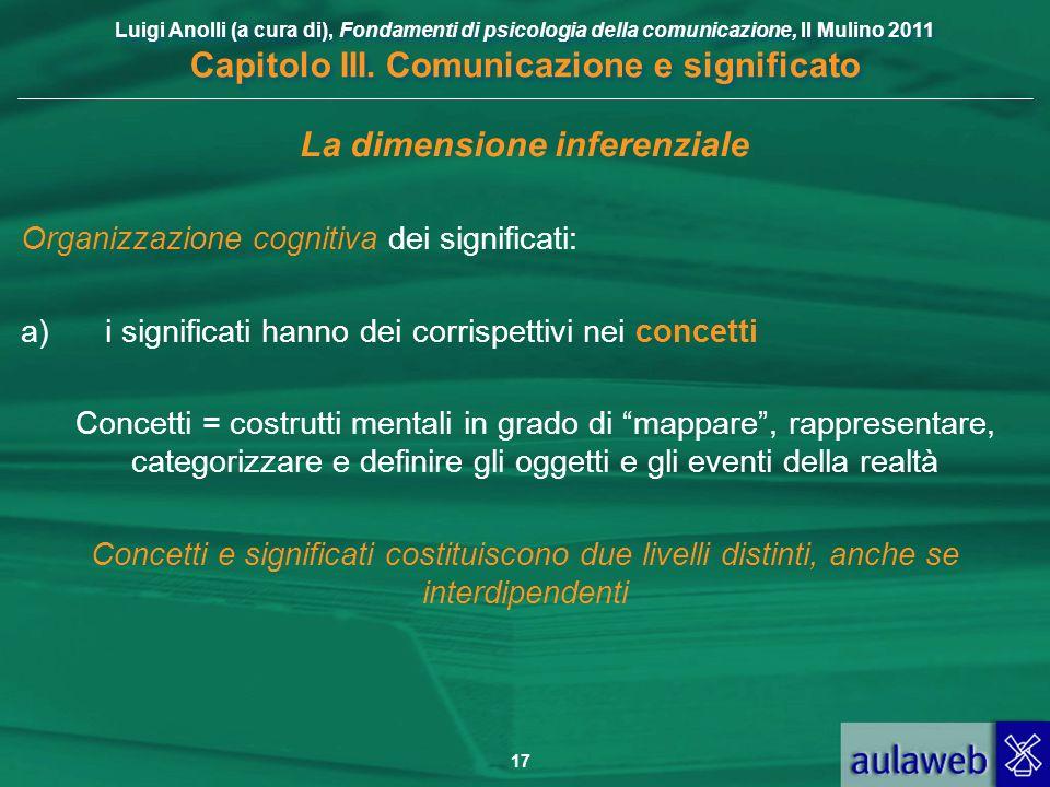 Luigi Anolli (a cura di), Fondamenti di psicologia della comunicazione, Il Mulino 2011 Capitolo III. Comunicazione e significato 17 La dimensione infe