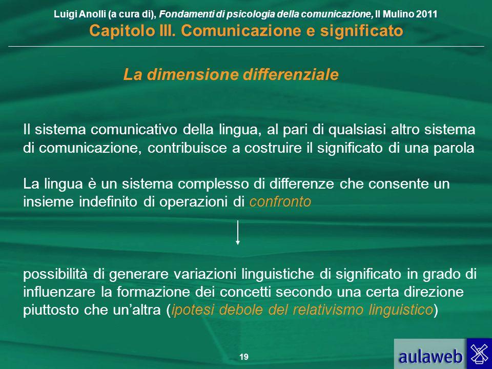 Luigi Anolli (a cura di), Fondamenti di psicologia della comunicazione, Il Mulino 2011 Capitolo III. Comunicazione e significato 19 La dimensione diff