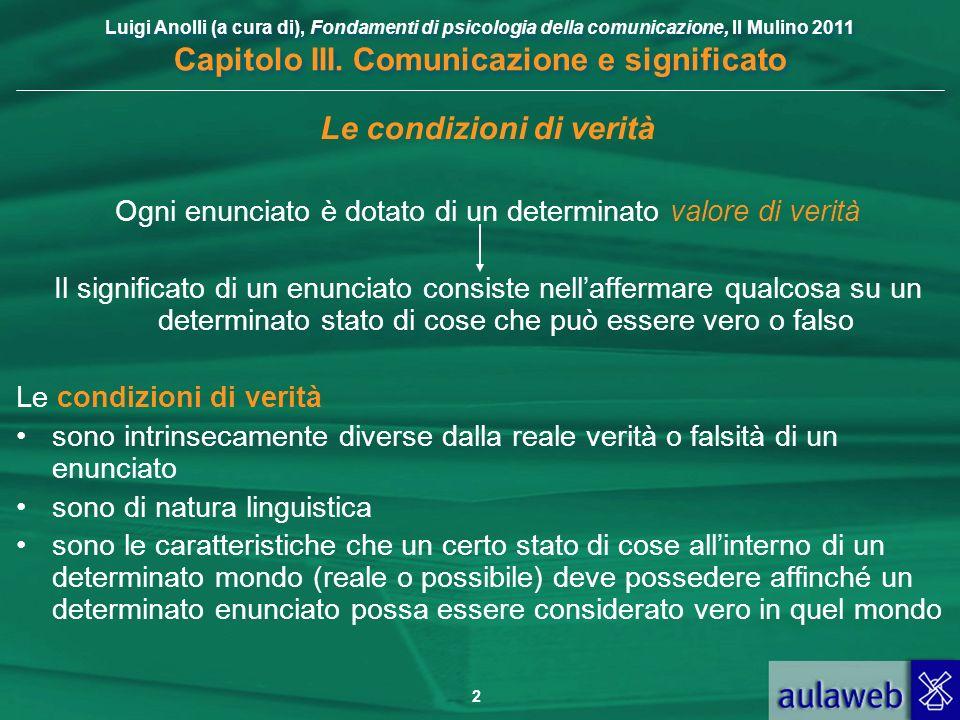 Luigi Anolli (a cura di), Fondamenti di psicologia della comunicazione, Il Mulino 2011 Capitolo III. Comunicazione e significato 2 Le condizioni di ve