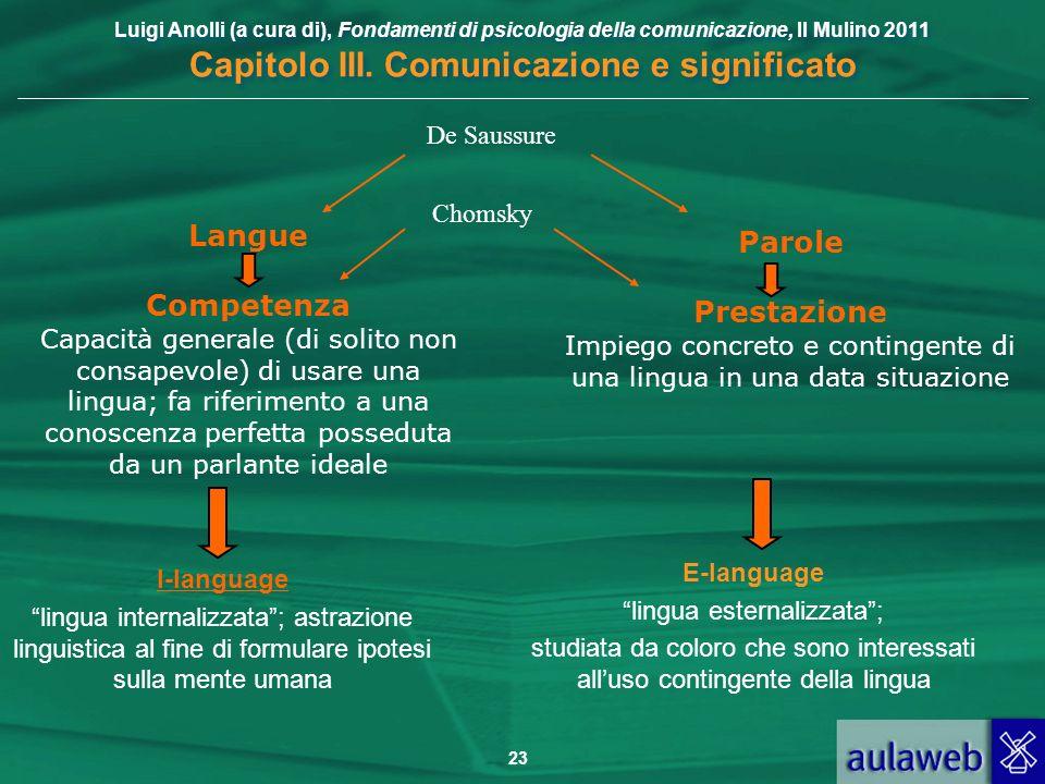 Luigi Anolli (a cura di), Fondamenti di psicologia della comunicazione, Il Mulino 2011 Capitolo III. Comunicazione e significato 23. Parole Prestazion