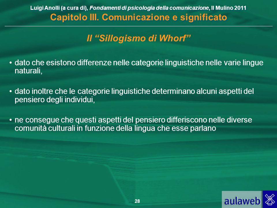 Luigi Anolli (a cura di), Fondamenti di psicologia della comunicazione, Il Mulino 2011 Capitolo III. Comunicazione e significato 28 Il Sillogismo di W