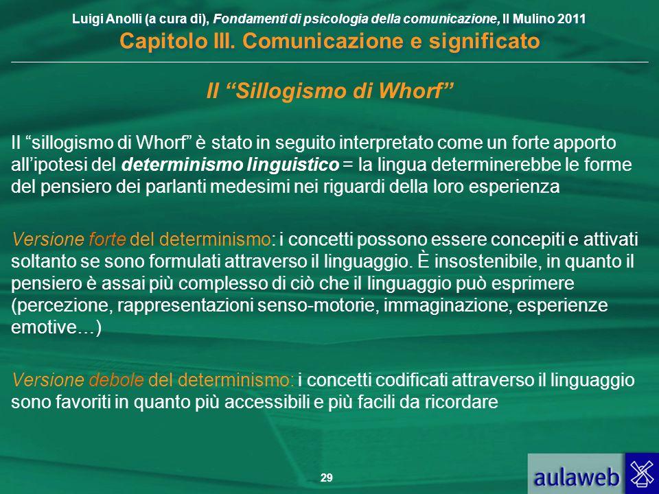 Luigi Anolli (a cura di), Fondamenti di psicologia della comunicazione, Il Mulino 2011 Capitolo III. Comunicazione e significato 29 Il Sillogismo di W