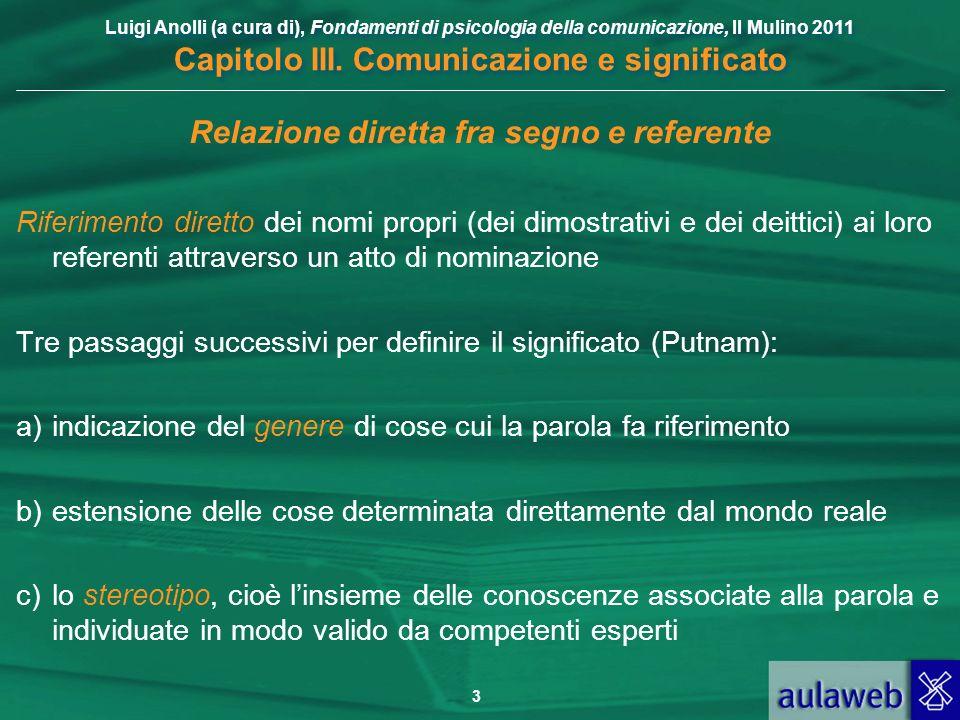 Luigi Anolli (a cura di), Fondamenti di psicologia della comunicazione, Il Mulino 2011 Capitolo III. Comunicazione e significato 3 Relazione diretta f