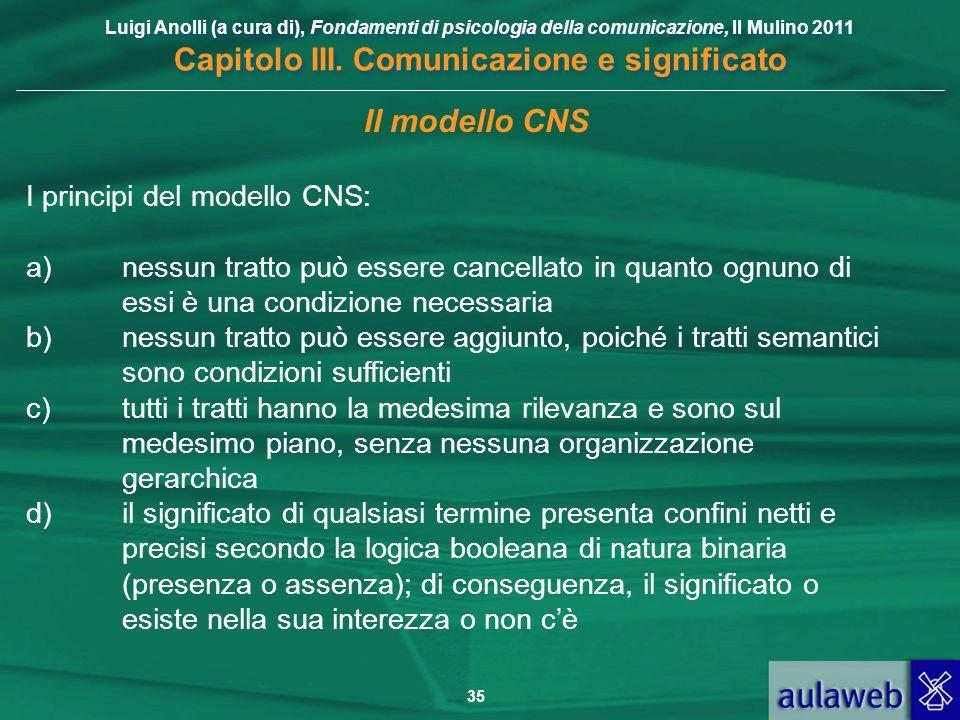 Luigi Anolli (a cura di), Fondamenti di psicologia della comunicazione, Il Mulino 2011 Capitolo III. Comunicazione e significato 35 Il modello CNS I p