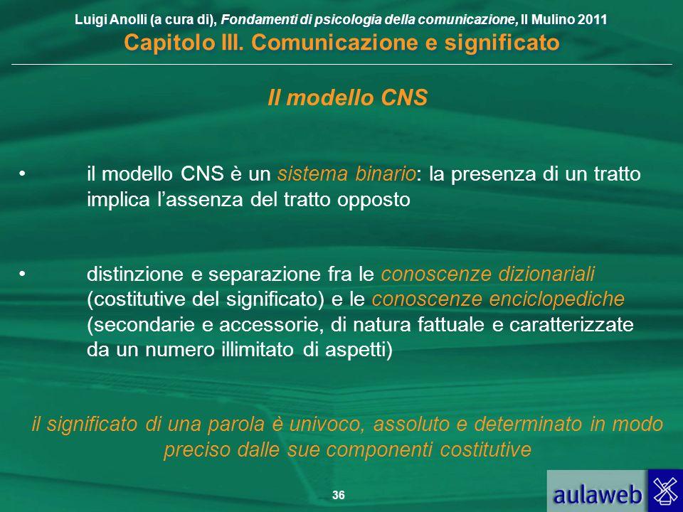 Luigi Anolli (a cura di), Fondamenti di psicologia della comunicazione, Il Mulino 2011 Capitolo III. Comunicazione e significato 36 Il modello CNS il