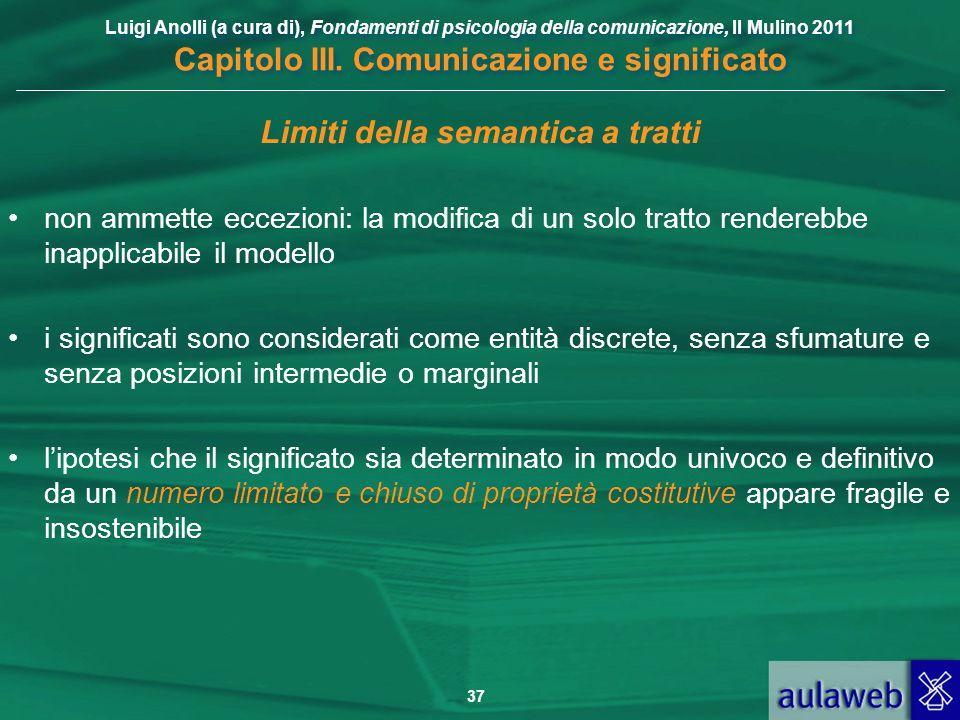 Luigi Anolli (a cura di), Fondamenti di psicologia della comunicazione, Il Mulino 2011 Capitolo III. Comunicazione e significato 37 Limiti della seman