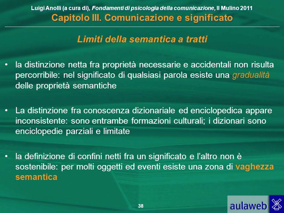 Luigi Anolli (a cura di), Fondamenti di psicologia della comunicazione, Il Mulino 2011 Capitolo III. Comunicazione e significato 38 Limiti della seman