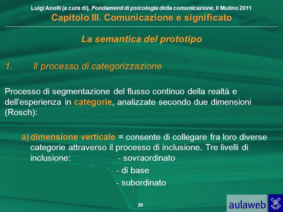 Luigi Anolli (a cura di), Fondamenti di psicologia della comunicazione, Il Mulino 2011 Capitolo III. Comunicazione e significato 39 La semantica del p