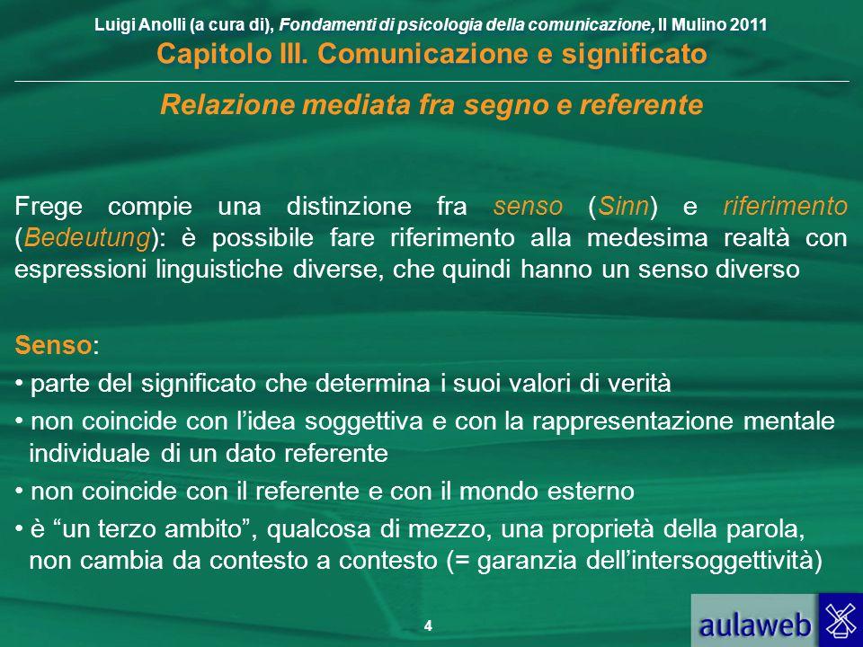 Luigi Anolli (a cura di), Fondamenti di psicologia della comunicazione, Il Mulino 2011 Capitolo III. Comunicazione e significato 4 Relazione mediata f