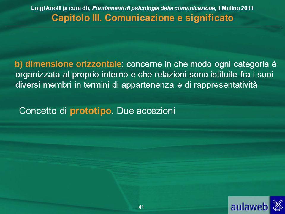 Luigi Anolli (a cura di), Fondamenti di psicologia della comunicazione, Il Mulino 2011 Capitolo III. Comunicazione e significato 41 b) dimensione oriz