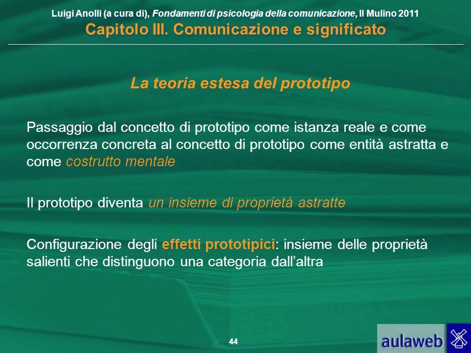 Luigi Anolli (a cura di), Fondamenti di psicologia della comunicazione, Il Mulino 2011 Capitolo III. Comunicazione e significato 44 La teoria estesa d
