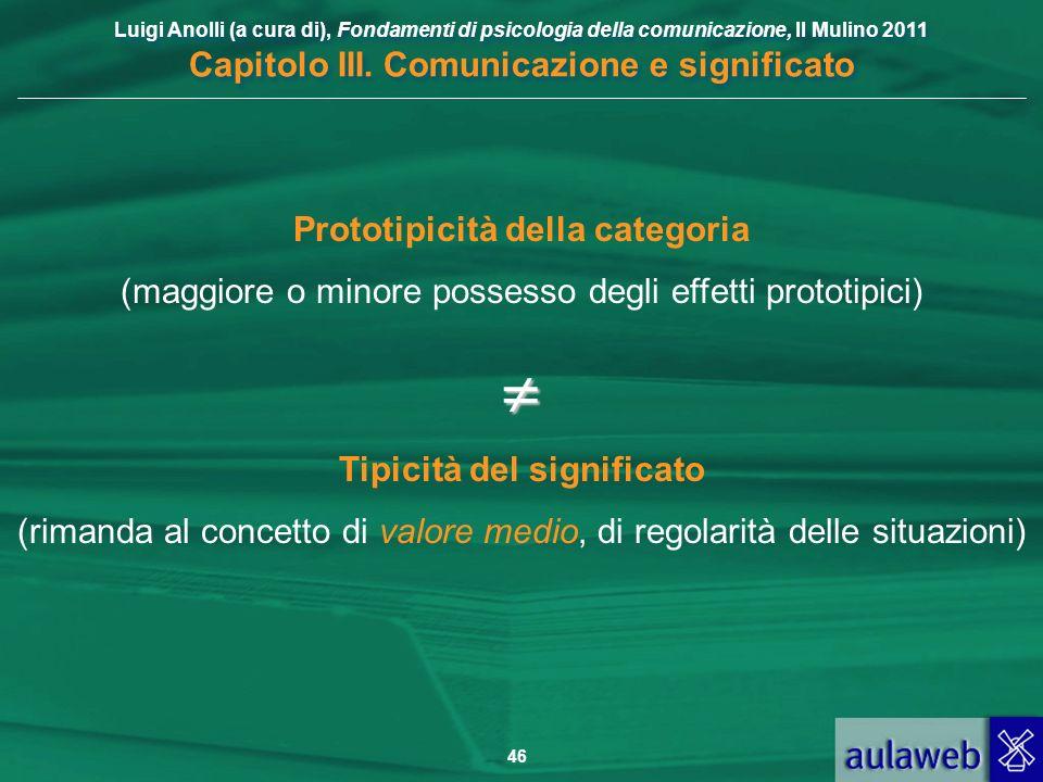 Luigi Anolli (a cura di), Fondamenti di psicologia della comunicazione, Il Mulino 2011 Capitolo III. Comunicazione e significato 46 Prototipicità dell