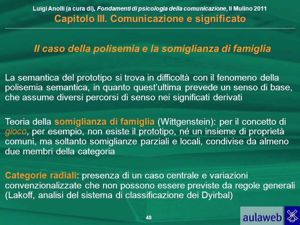 Luigi Anolli (a cura di), Fondamenti di psicologia della comunicazione, Il Mulino 2011 Capitolo III. Comunicazione e significato 48 Il caso della poli