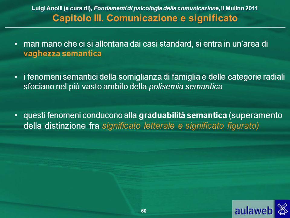 Luigi Anolli (a cura di), Fondamenti di psicologia della comunicazione, Il Mulino 2011 Capitolo III. Comunicazione e significato 50 man mano che ci si