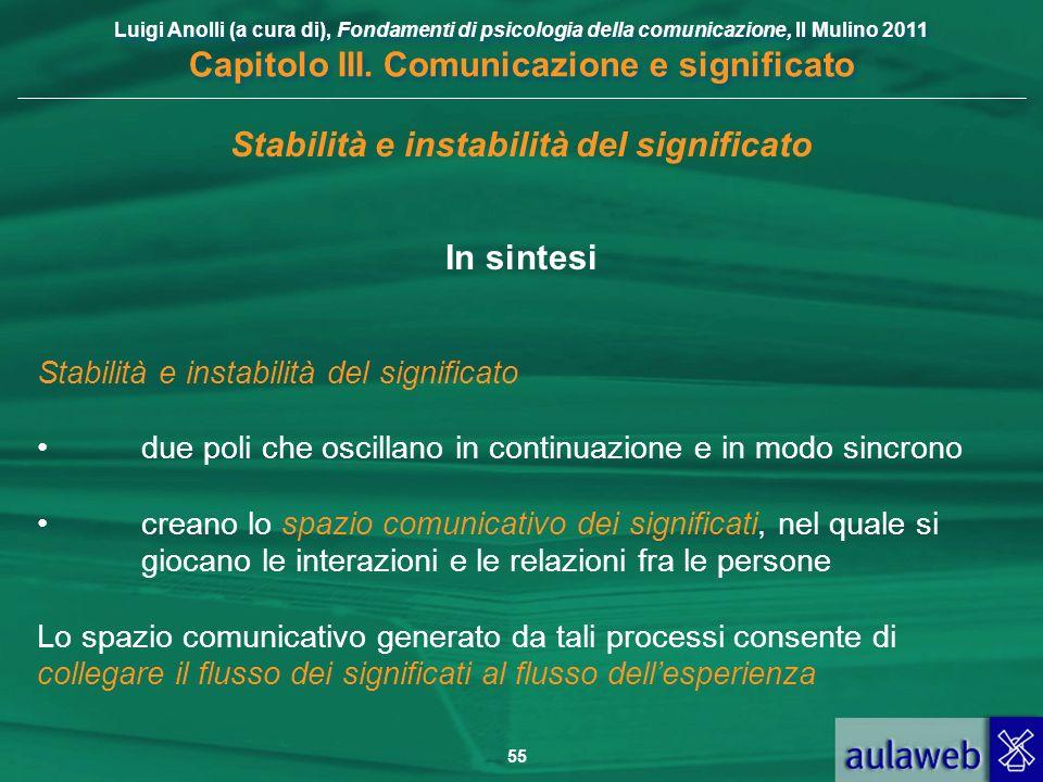 Luigi Anolli (a cura di), Fondamenti di psicologia della comunicazione, Il Mulino 2011 Capitolo III. Comunicazione e significato 55 Stabilità e instab