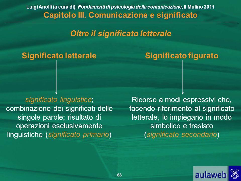 Luigi Anolli (a cura di), Fondamenti di psicologia della comunicazione, Il Mulino 2011 Capitolo III. Comunicazione e significato 63 Oltre il significa