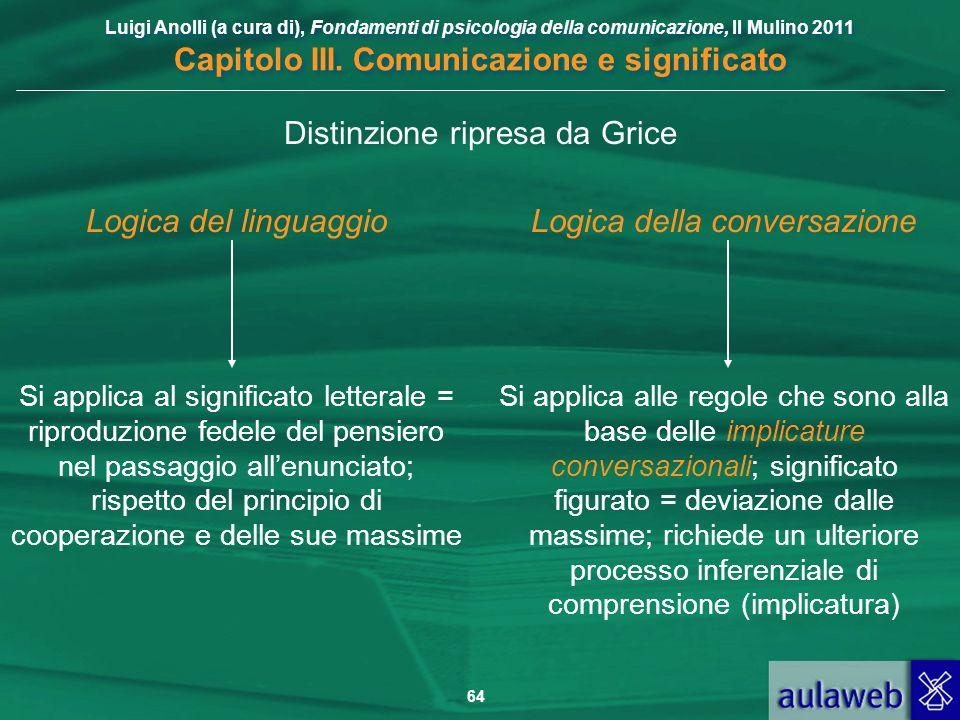 Luigi Anolli (a cura di), Fondamenti di psicologia della comunicazione, Il Mulino 2011 Capitolo III. Comunicazione e significato 64 Distinzione ripres