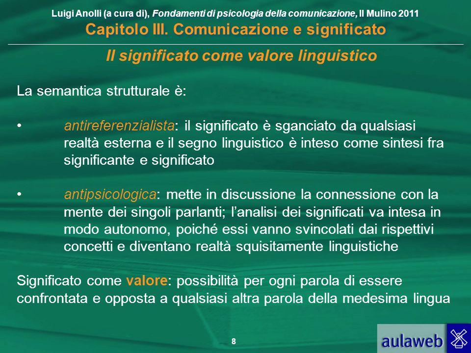 Luigi Anolli (a cura di), Fondamenti di psicologia della comunicazione, Il Mulino 2011 Capitolo III. Comunicazione e significato 8 Il significato come