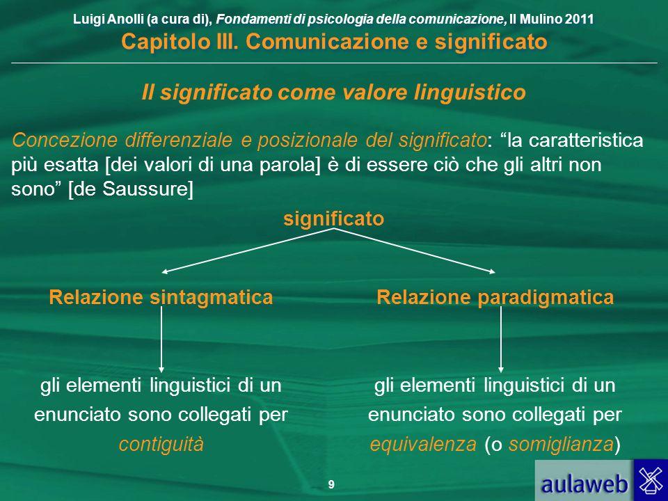 Luigi Anolli (a cura di), Fondamenti di psicologia della comunicazione, Il Mulino 2011 Capitolo III. Comunicazione e significato 9 Il significato come