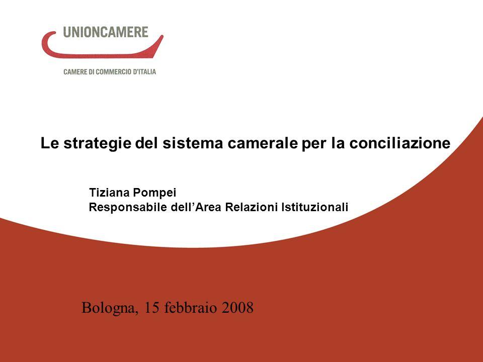 1 Tiziana Pompei Responsabile dellArea Relazioni Istituzionali Le strategie del sistema camerale per la conciliazione Bologna, 15 febbraio 2008