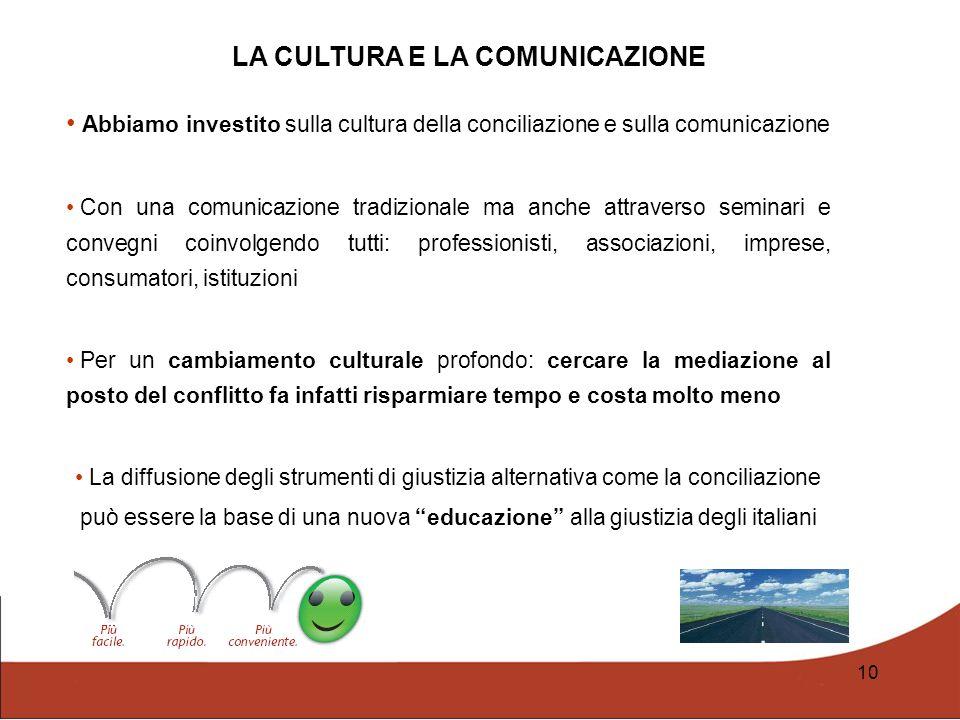 10 Abbiamo investito sulla cultura della conciliazione e sulla comunicazione Con una comunicazione tradizionale ma anche attraverso seminari e convegn