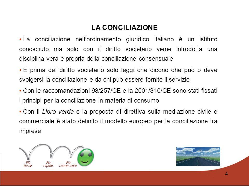 4 LA CONCILIAZIONE La conciliazione nellordinamento giuridico italiano è un istituto conosciuto ma solo con il diritto societario viene introdotta una