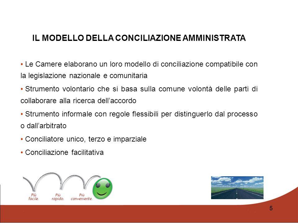 5 IL MODELLO DELLA CONCILIAZIONE AMMINISTRATA Le Camere elaborano un loro modello di conciliazione compatibile con la legislazione nazionale e comunit