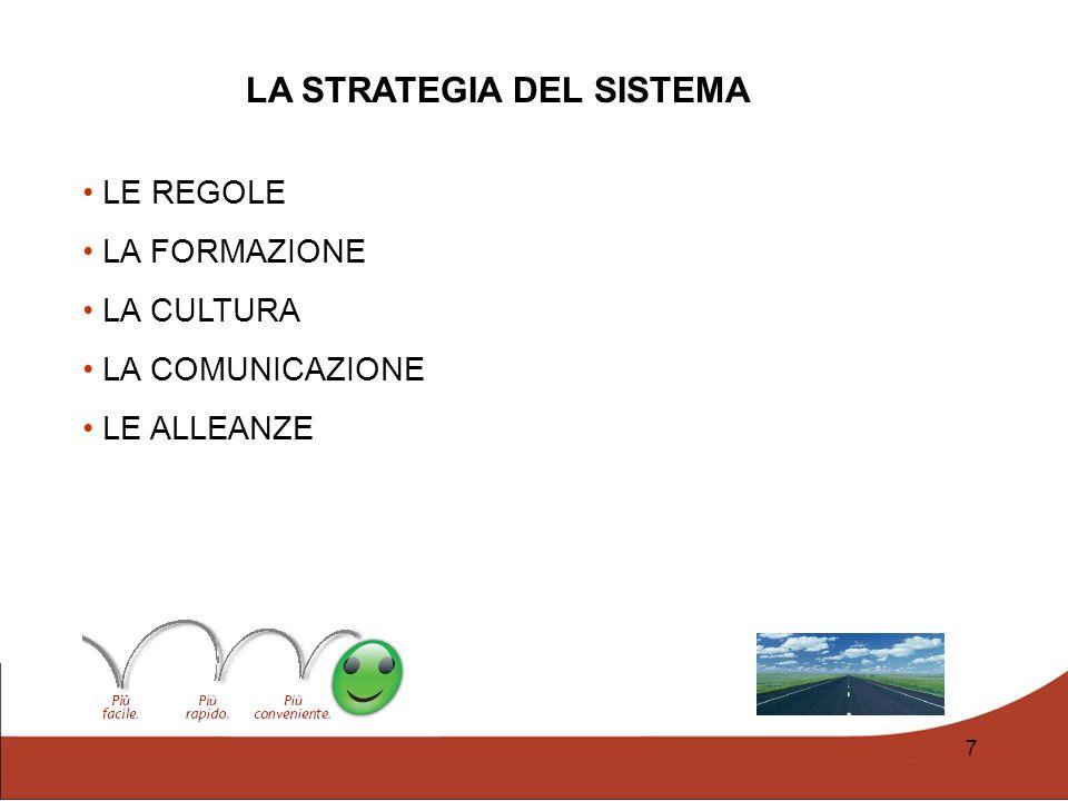 7 LE REGOLE LA FORMAZIONE LA CULTURA LA COMUNICAZIONE LE ALLEANZE LA STRATEGIA DEL SISTEMA