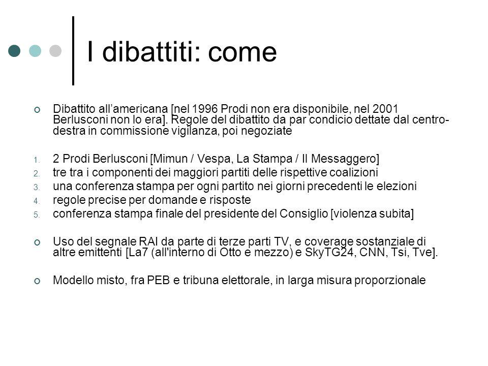 I dibattiti: come Dibattito allamericana [nel 1996 Prodi non era disponibile, nel 2001 Berlusconi non lo era].