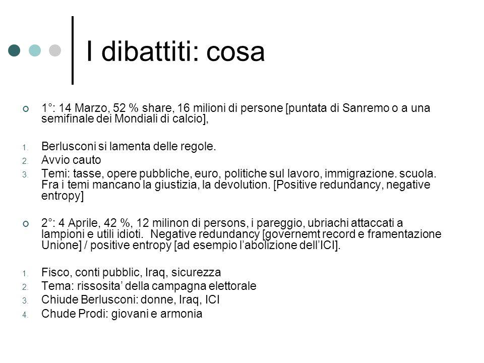 In dibattiti: in more depth Osservatorion Pavia.