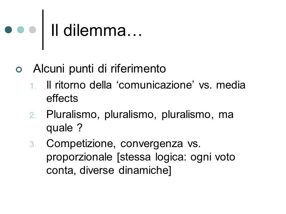 Il dilemma… Alcuni punti di riferimento 1. Il ritorno della comunicazione vs.