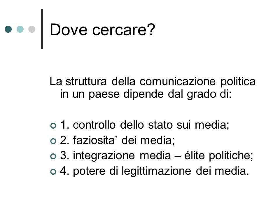 Dove cercare. La struttura della comunicazione politica in un paese dipende dal grado di: 1.