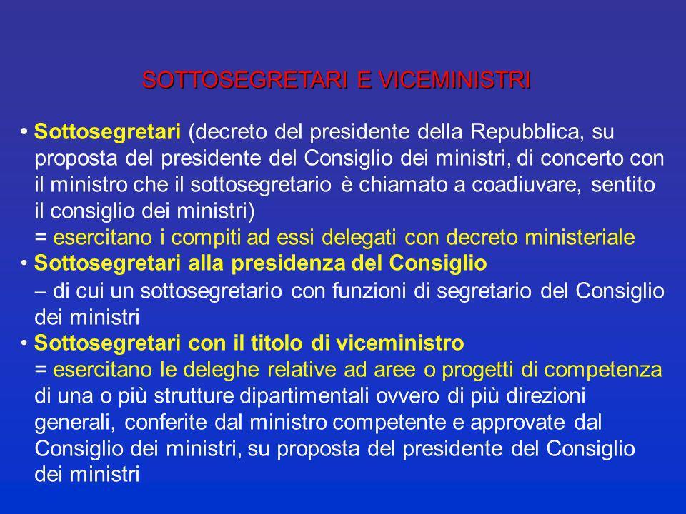 COME SI FORMAIL GOVERNO COME SI FORMA IL GOVERNO Art. 92.2 Cost. «Il presidente della Repubblica nomina il presidente del Consiglio dei ministri e, su