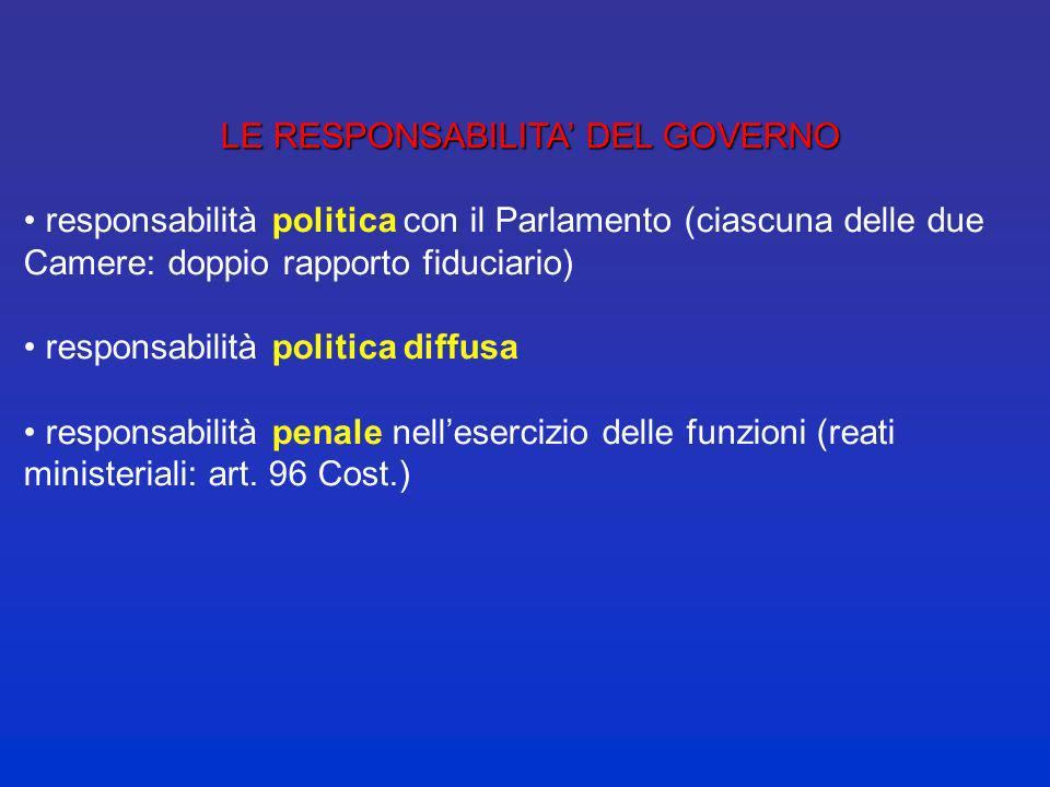 LA MOZIONE DI FIDUCIA Mozione motivata, votata per appello nominale, a maggioranza semplice Es. (2006): «Il Senato, udita la relazione del presidente