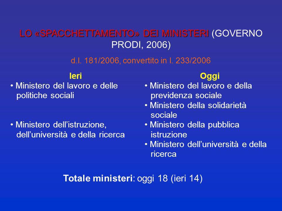 LO «SPACCHETTAMENTO» DEI MINISTERI (GOVERNO PRODI, 2006) d.l. 181/2006, convertito in l. 233/2006 Oggi Ministero dello sviluppo economico Ministero de